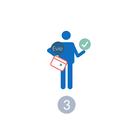 agency-workflow-step3