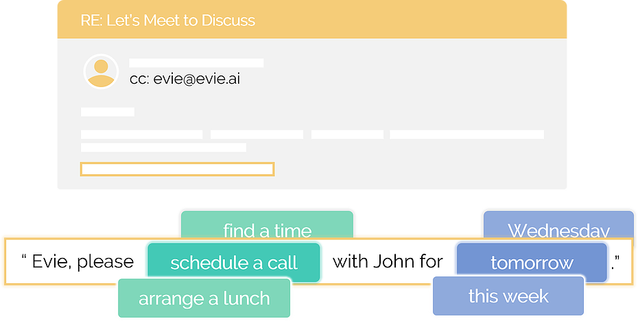 Communicate with Evie naturally,  seamlessly from your email